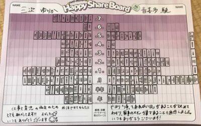 おときた駿さん・三次ゆりかさんがハッピーシェアボード体験!〜後編〜