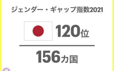 主要先進国(G7)に注目して考える「ジェンダーギャップ指数」